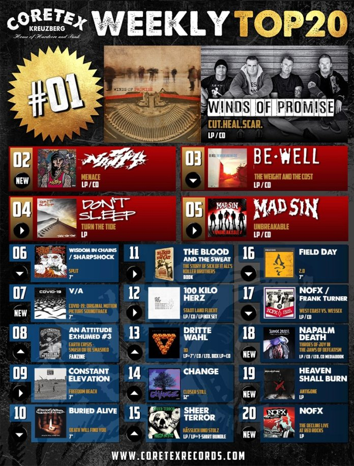 CoreTex Records Weekly Top-20 (KW 39, 2020)