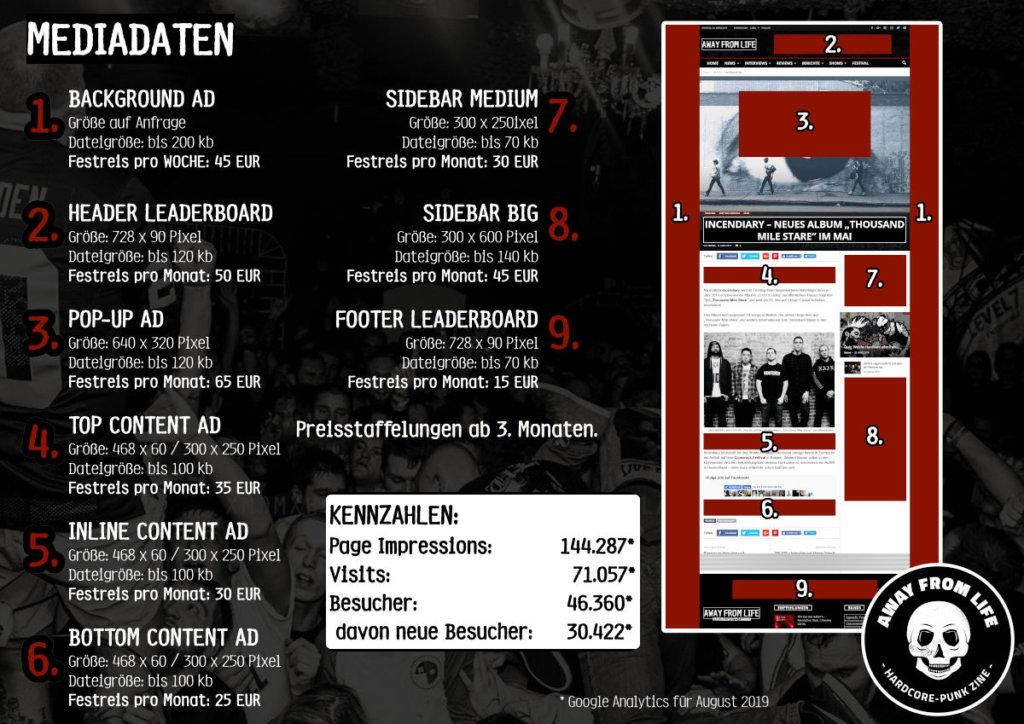 Anzeigemöglichkeiten auf www.awayfromlife.com